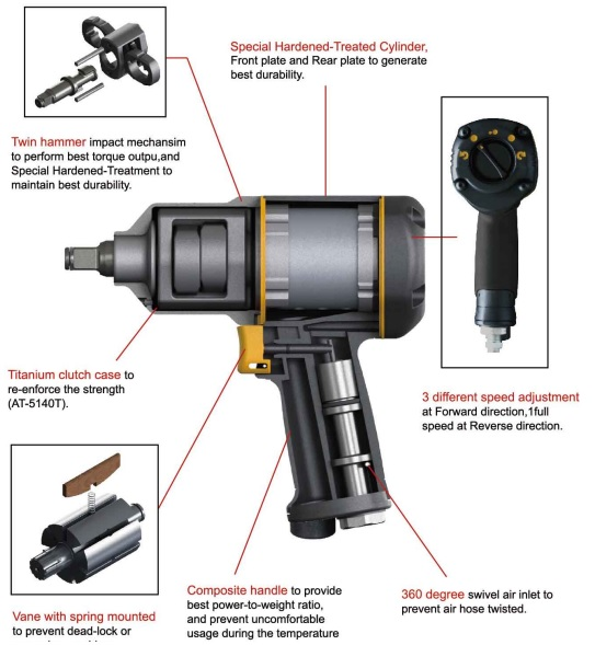 Impact Wrench - Overview