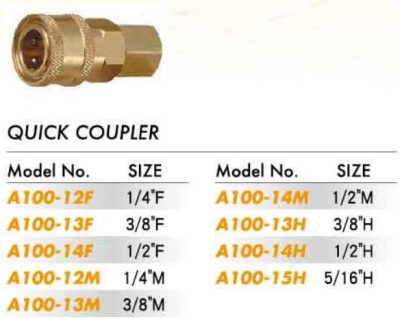 Quick Coupler - Nitto Type Brass (A100-12 to A100-15)